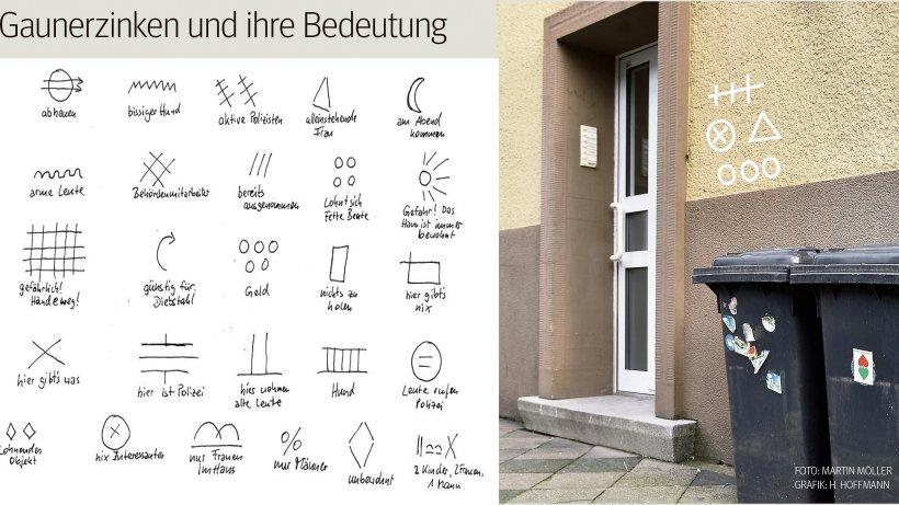 gaunerzinken im dinslakener averbruch dinslaken. Black Bedroom Furniture Sets. Home Design Ideas